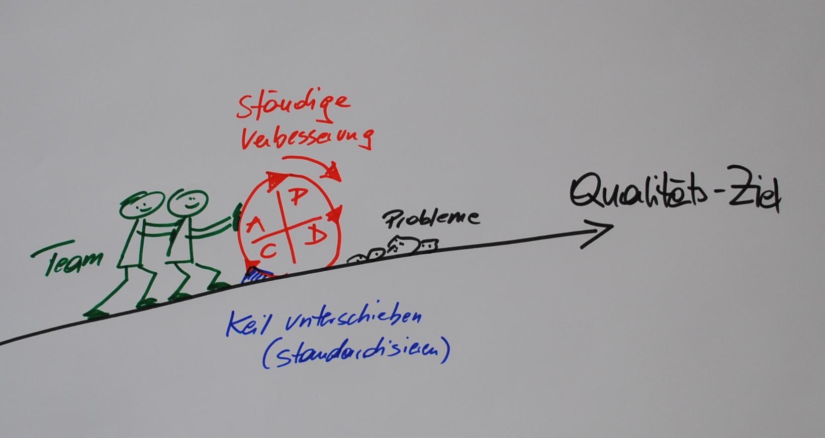 qualitts ziele - Qualitatspolitik Beispiel